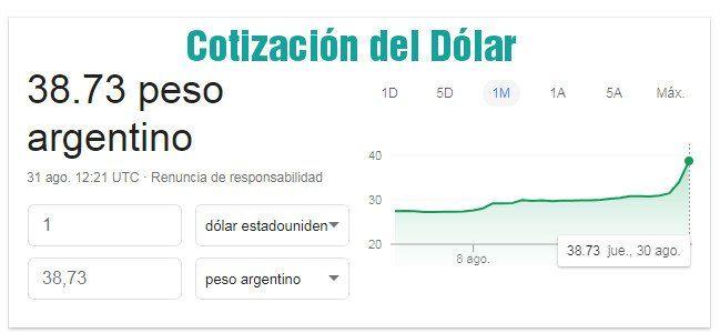 El dólar cotiza a $38,73