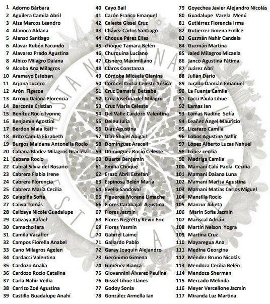213 estudiantes conformarán el elenco de la Elección Nacional