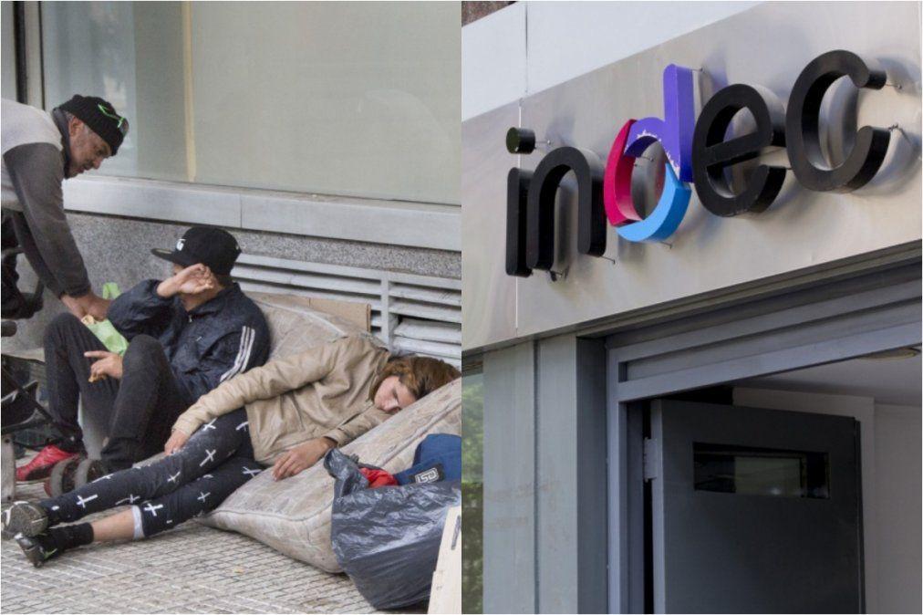 Este lunes INDEC difundirá el último índice de pobreza, rondaría el 35%