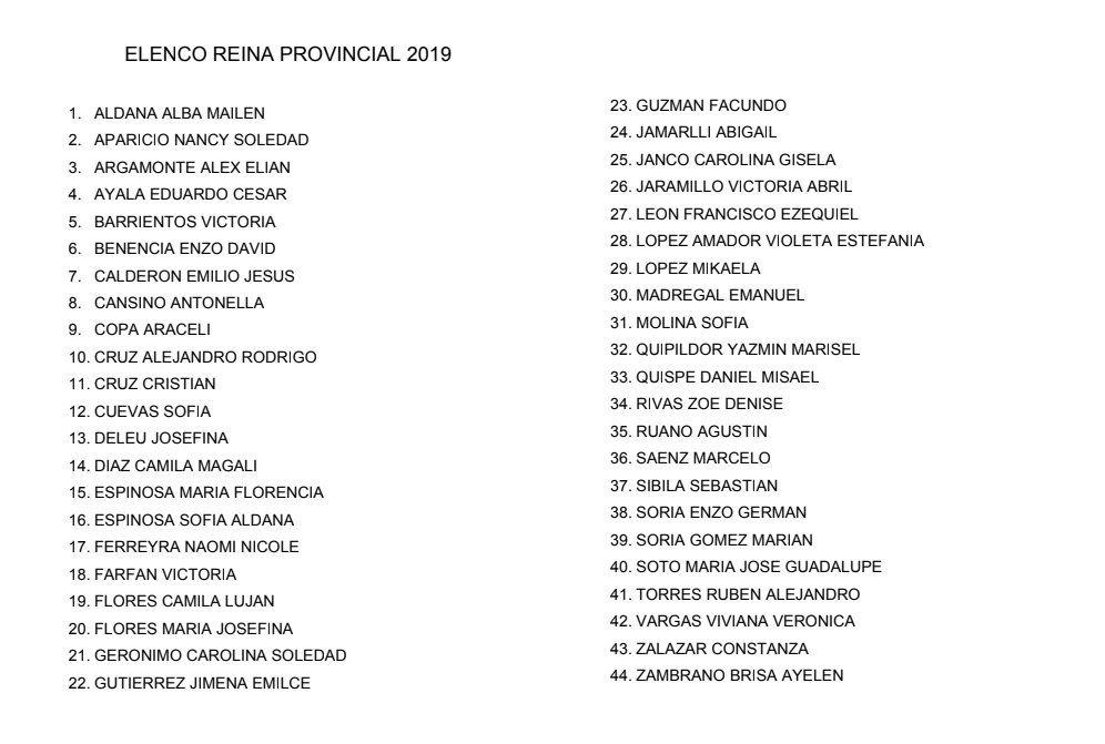 44 jóvenes serán parte del elenco en la Elección Provincial