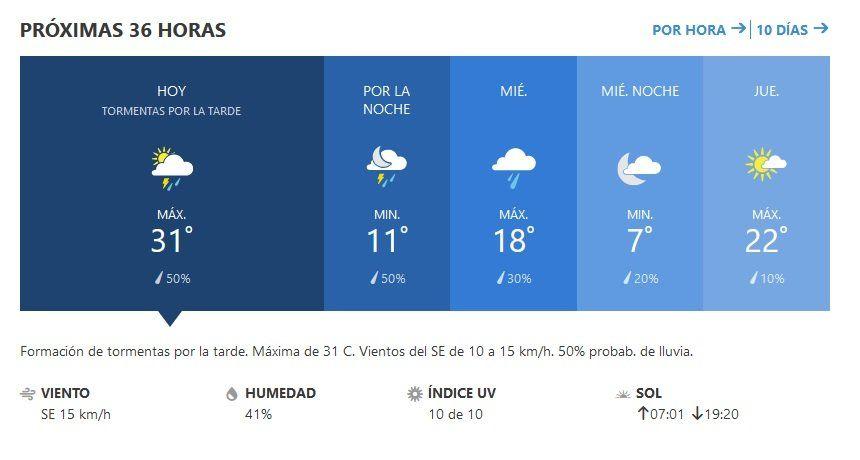 El pronóstico anuncia tormenta eléctrica para Jujuy