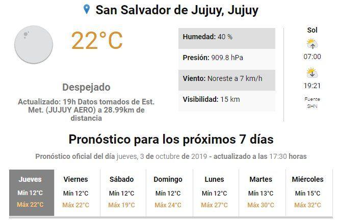 Alerta por vientos intensos en la zona oeste de Jujuy