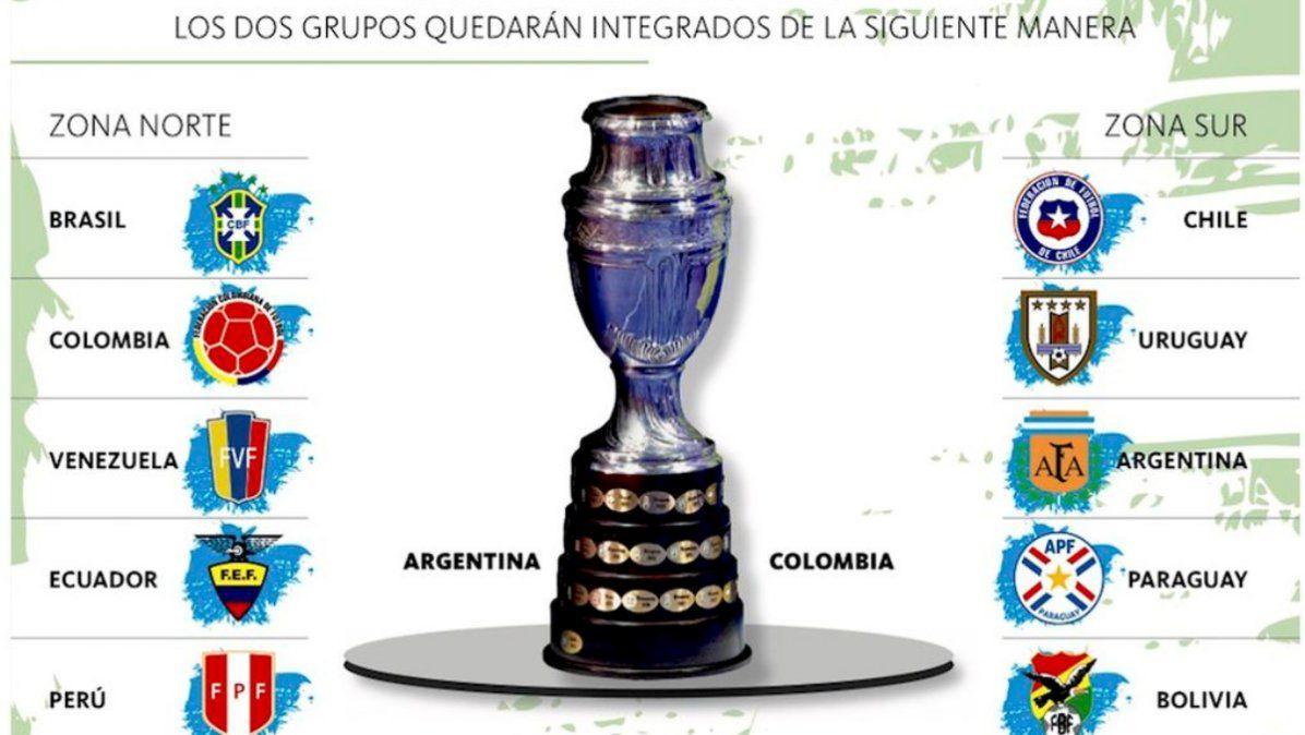 Sorteo de la Copa América 2020 desde las 21.30hs