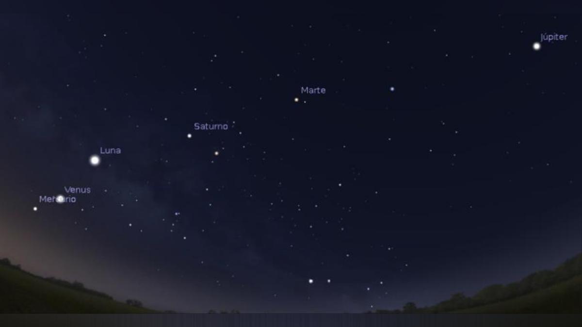 Por primera vez en 10 años, podrás ver a simple vista 5 planetas del Sistema Solar alineados