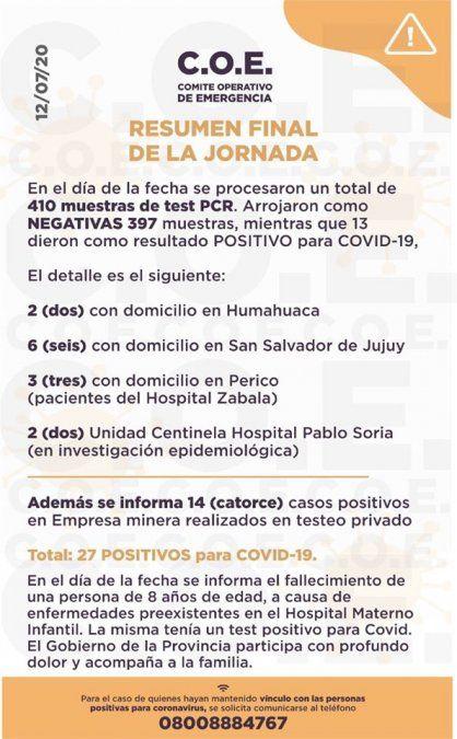 Coronavirus: Murió un menor de 8 años y es la víctima fatal más joven en Jujuy