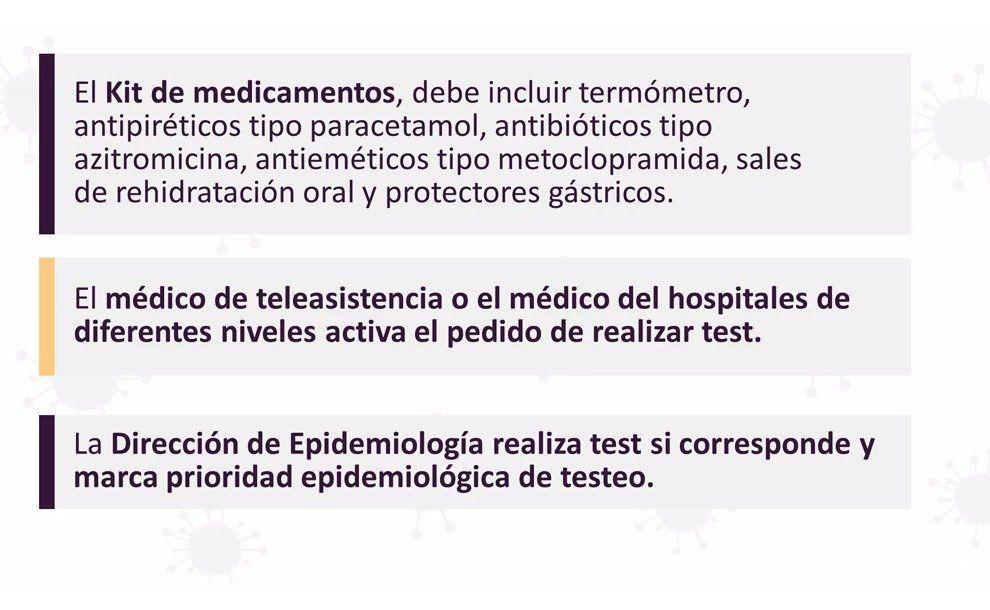 Así es la nueva modalidad de atención para pacientes con coronavirus en Jujuy