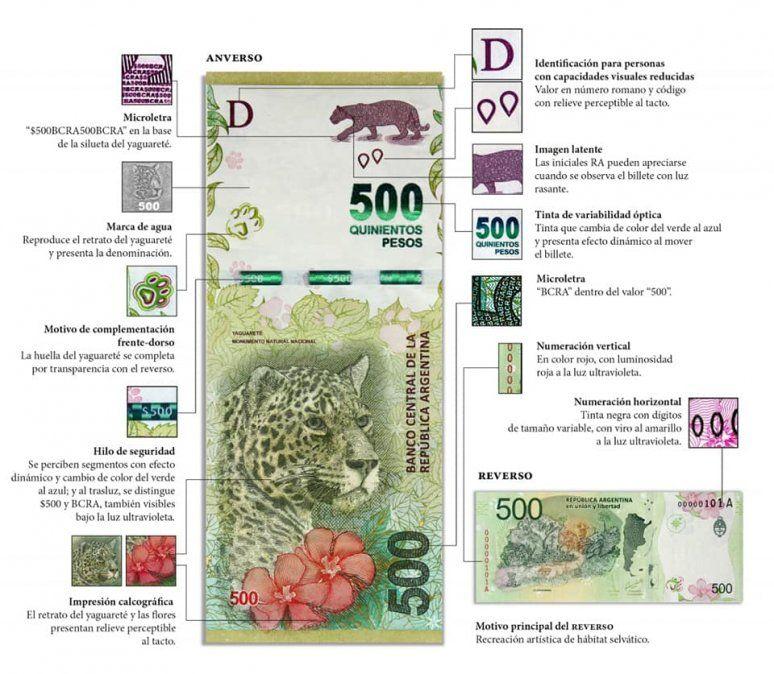 Recomendaciones para evitar estafas con billetes