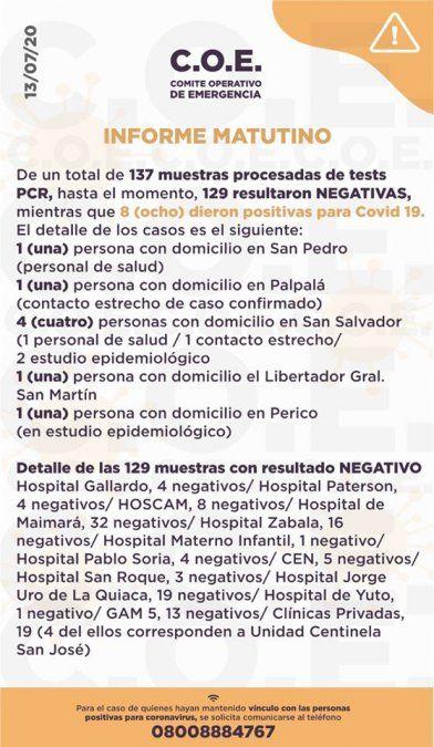 Se informaron 8 nuevos casos en Jujuy y asciende 515 el total de contagios